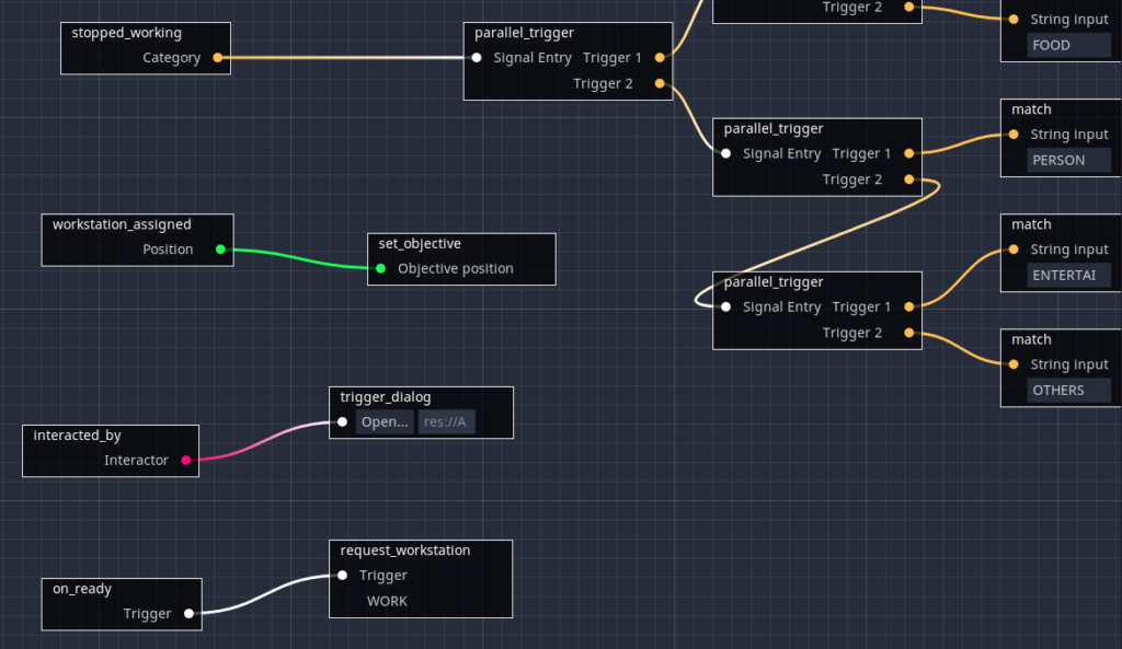 screenshot of the NPC editor showing lots of nodes connecting to each other